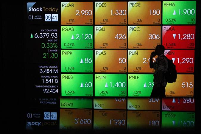 Bursa Asia Tertekan, IHSG Menurun ke Level 6.315